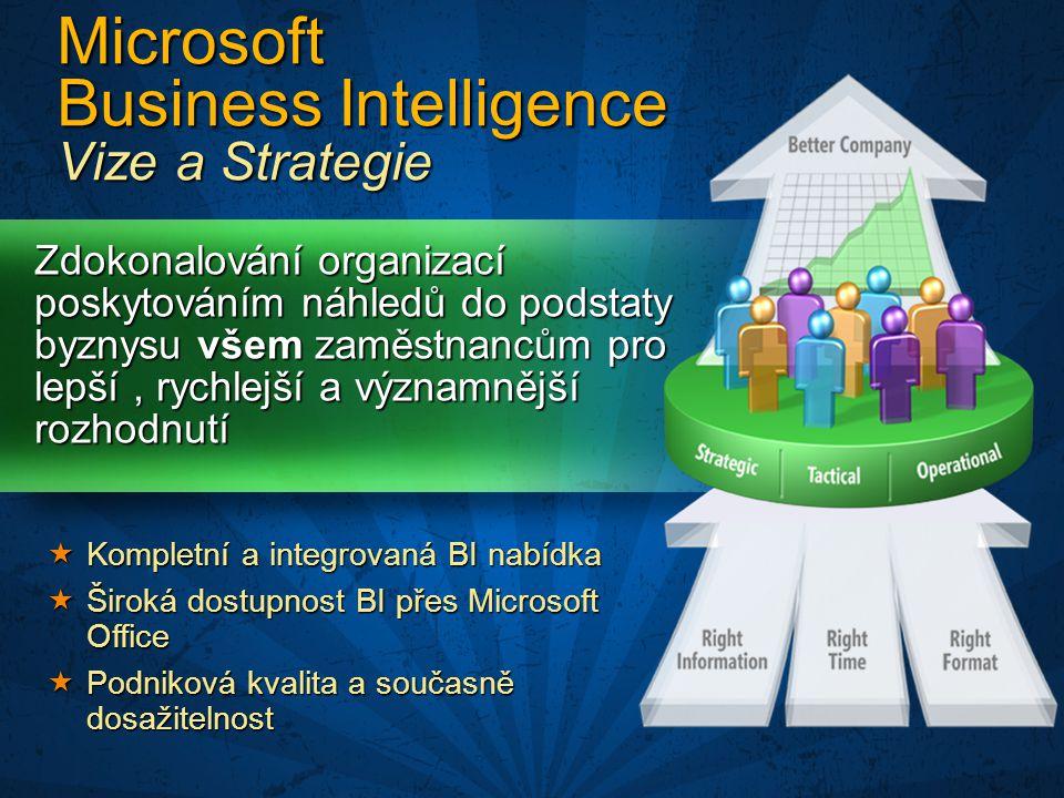 Zdokonalování organizací poskytováním náhledů do podstaty byznysu všem zaměstnancům pro lepší, rychlejší a významnější rozhodnutí  Kompletní a integrovaná BI nabídka  Široká dostupnost BI přes Microsoft Office  Podniková kvalita a současně dosažitelnost Microsoft Business Intelligence Vize a Strategie
