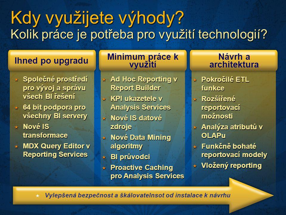 Kdy využijete výhody? Kolik práce je potřeba pro využití technologií?  Ad Hoc Reporting v Report Builder  KPI ukazetele v Analysis Services  Nové I