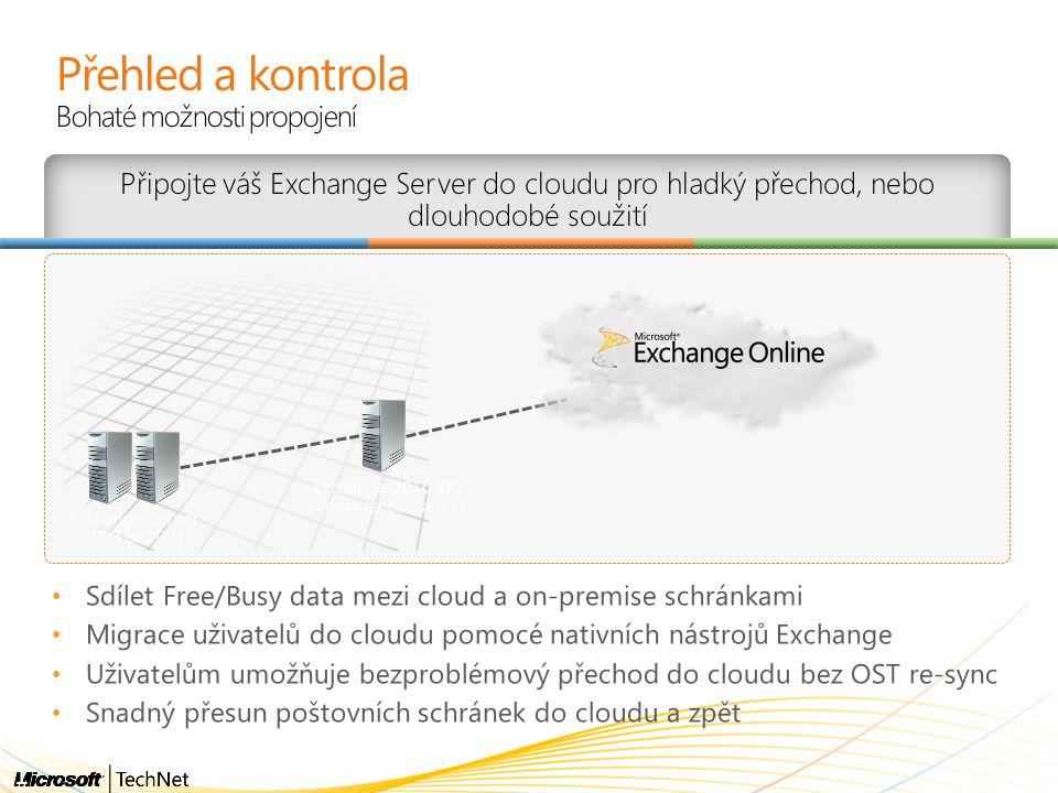 Přehled a kontrola Bohaté možnosti propojení Sdílet Free/Busy data mezi cloud a on-premise schránkami Migrace uživatelů do cloudu pomocé nativních nás