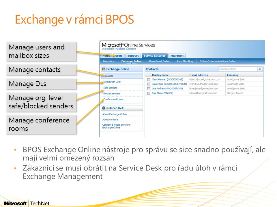 Nástroje Exchange Management Console Exchange Control Panel Microsoft Online Services Portal Exchange Management Shell 27
