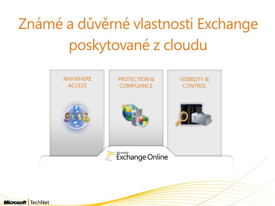 PROTECTION & COMPLIANCE VISIBILITY & CONTROL Známé a důvěrné vlastnosti Exchange poskytované z cloudu ANYWHERE ACCESS