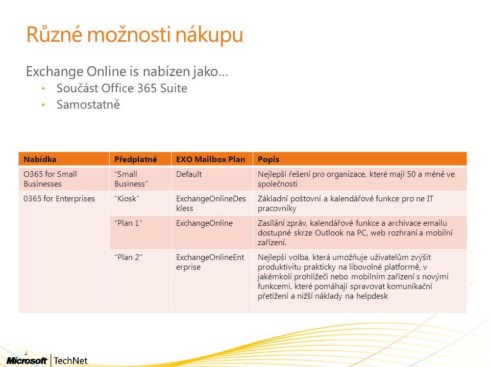 Různé možnosti nákupu Exchange Online is nabízen jako… Součást Office 365 Suite Samostatně NabídkaPředplatnéEXO Mailbox PlanPopis O365 for Small Busin