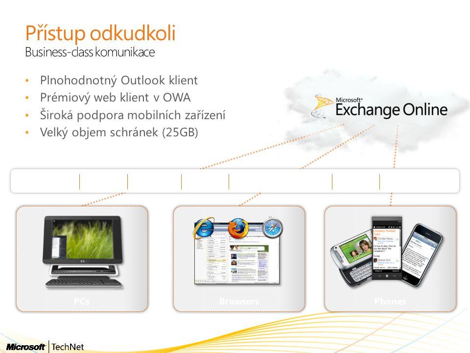 Přístup odkudkoli Business-class komunikace Plnohodnotný Outlook klient Prémiový web klient v OWA Široká podpora mobilních zařízení Velký objem schrán