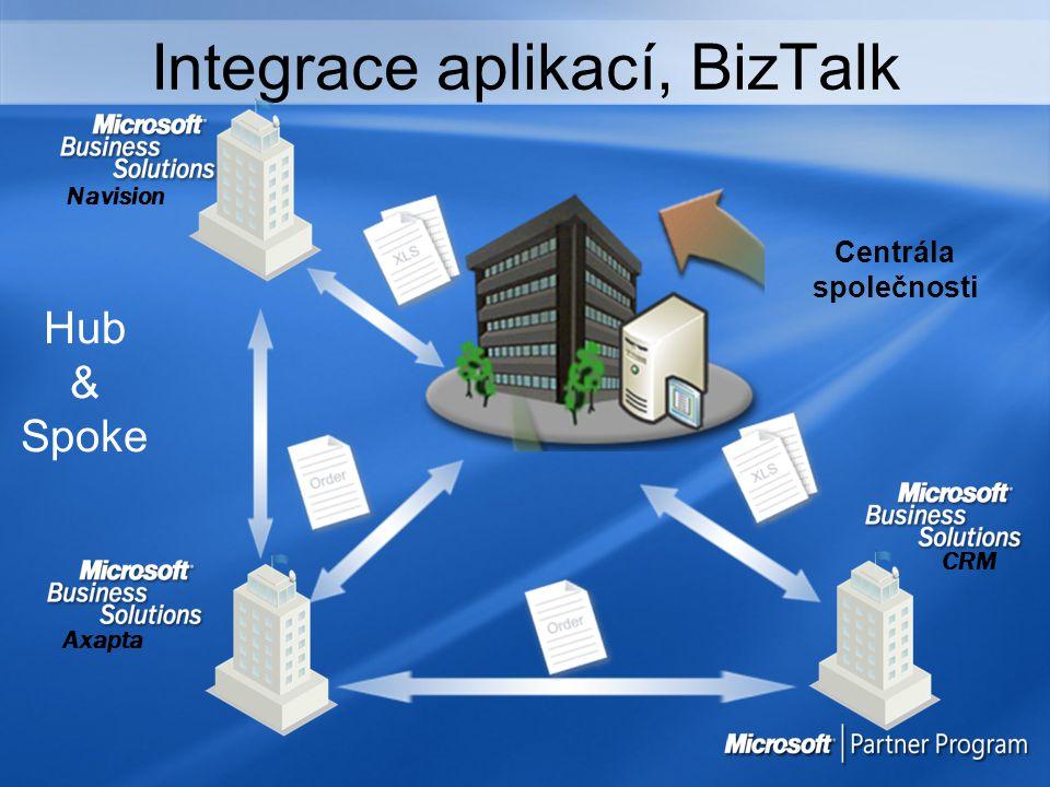 Integrace aplikací, BizTalk Hub & Spoke Centrála společnosti Navision CRM Axapta