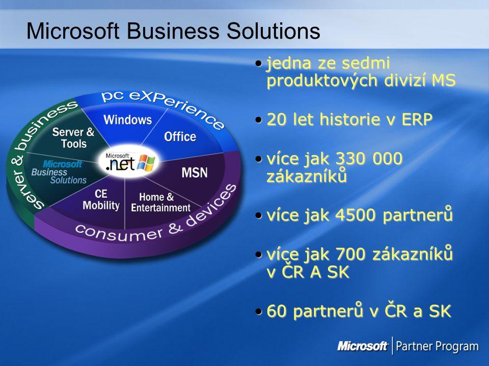 jedna ze sedmi produktových divizí MSjedna ze sedmi produktových divizí MS 20 let historie v ERP20 let historie v ERP více jak 330 000 zákazníkůvíce j