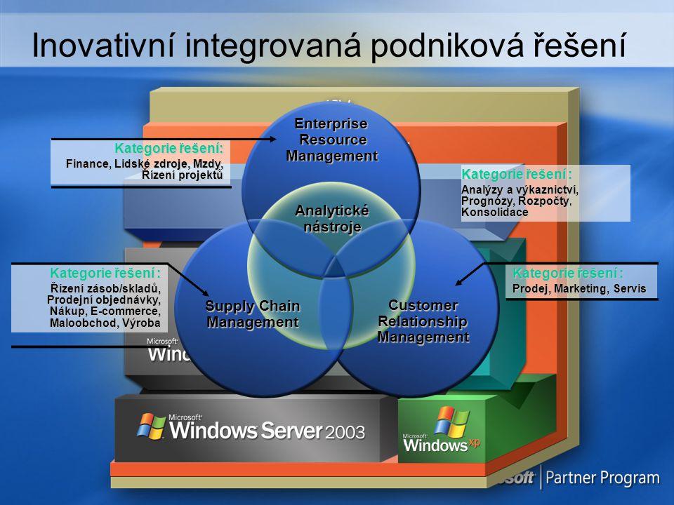 Inovativní integrovaná podniková řešení Kategorie řešení : Prodej, Marketing, Servis Kategorie řešení : Analýzy a výkaznictví, Prognózy, Rozpočty, Kon