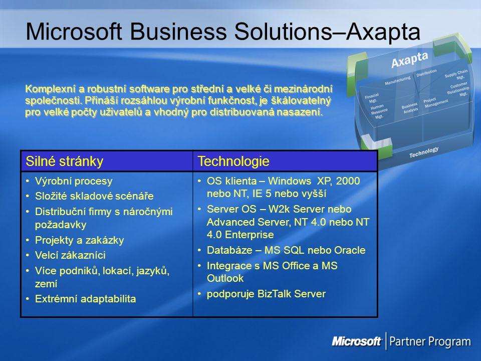 Microsoft Business Solutions–Axapta Silné stránkyTechnologie Výrobní procesy Složité skladové scénáře Distribuční firmy s náročnými požadavky Projekty