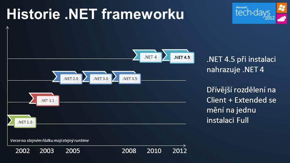 Historie.NET frameworku 200220032005200820102012 Verze na stejném řádku mají stejný runtime.NET 4.5 při instalaci nahrazuje.NET 4 Dřívější rozdělení na Client + Extended se mění na jednu instalaci Full