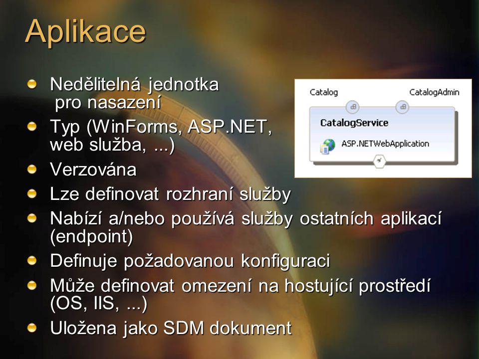 Aplikace Nedělitelná jednotka pro nasazení Typ (WinForms, ASP.NET, web služba,...) Verzována Lze definovat rozhraní služby Nabízí a/nebo používá služby ostatních aplikací (endpoint) Definuje požadovanou konfiguraci Může definovat omezení na hostující prostředí (OS, IIS,...) Uložena jako SDM dokument