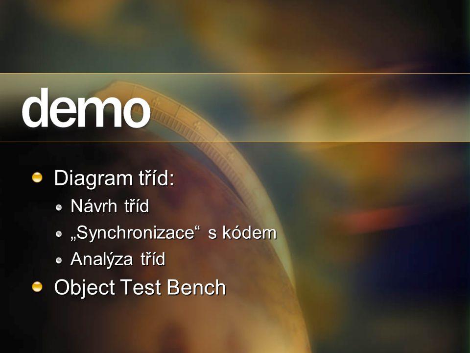 """Diagram tříd: Návrh tříd """"Synchronizace s kódem Analýza tříd Object Test Bench"""