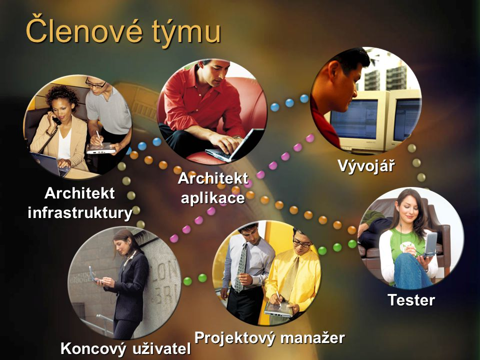 Členové týmu Architekt infrastruktury Architekt aplikace Projektový manažer Vývojář Tester Koncový uživatel