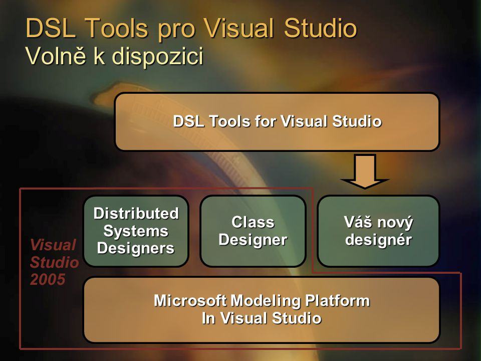 DSL Tools pro Visual Studio Volně k dispozici Visual Studio 2005 Microsoft Modeling Platform In Visual Studio DistributedSystemsDesignersClassDesigner DSL Tools for Visual Studio Váš nový designér