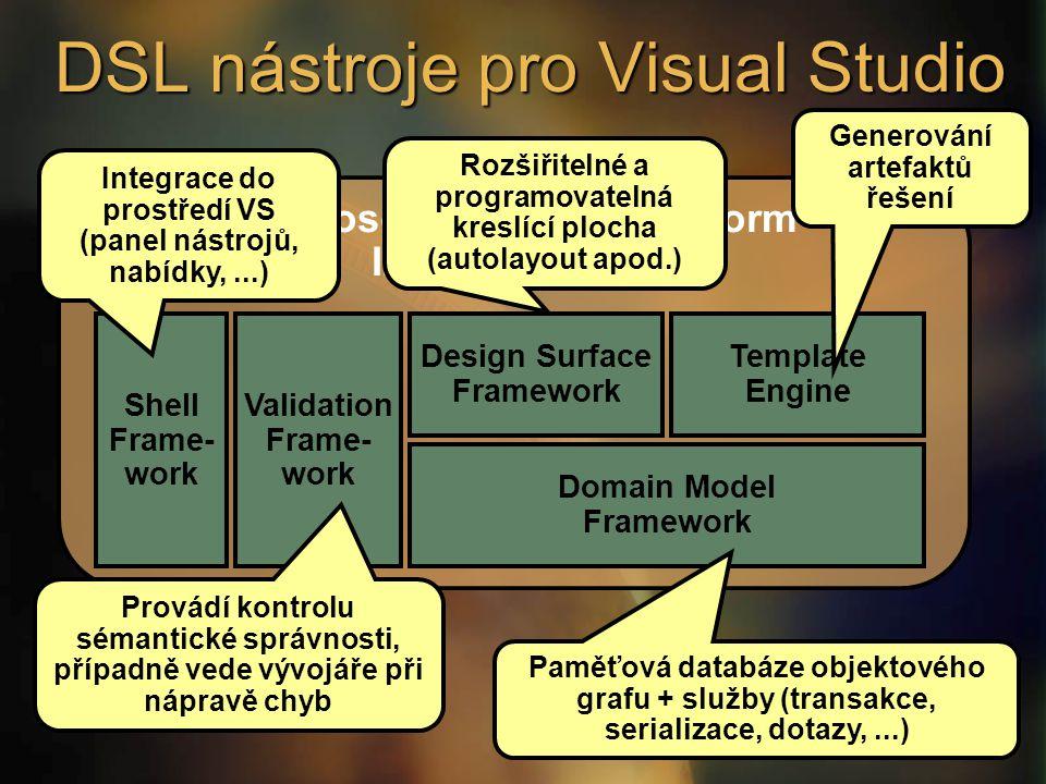Microsoft Modeling Platform In Visual Studio DSL nástroje pro Visual Studio Domain Model Framework Design Surface Framework Template Engine Shell Frame- work Validation Frame- work Paměťová databáze objektového grafu + služby (transakce, serializace, dotazy,...) Rozšiřitelné a programovatelná kreslící plocha (autolayout apod.) Generování artefaktů řešení Provádí kontrolu sémantické správnosti, případně vede vývojáře při nápravě chyb Integrace do prostředí VS (panel nástrojů, nabídky,...)
