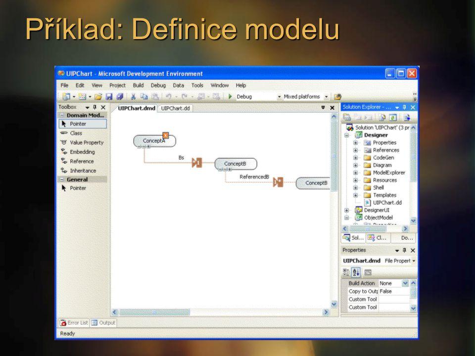 Příklad: Definice modelu