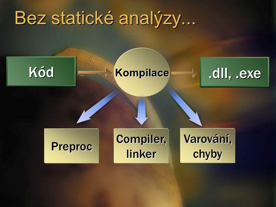 Kompilace Kód.dll,.exe Preproc Compiler, linker Varování, chyby Bez statické analýzy...