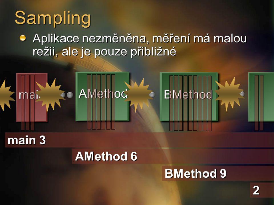 main AMethod BMethod Aplikace nezměněna, měření má malou režii, ale je pouze přibližné main 3 AMethod 6 BMethod 9 2 Sampling