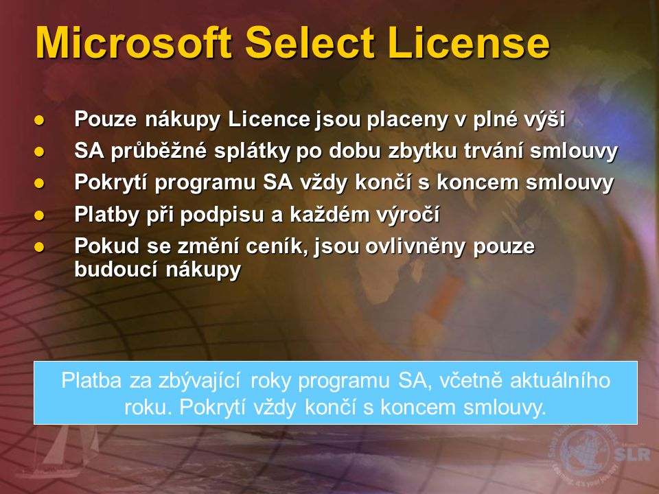 Shrnutí Co nahrazují programy License a Software Assurance? Co nahrazují programy License a Software Assurance?  Standard, VUP, CUP, PUP, UA Jaká je