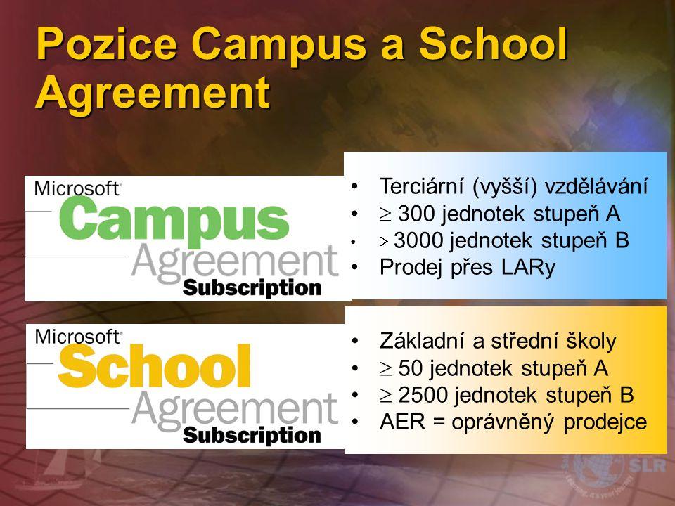 Řešení: Campus & School Agreement 1 cena 1 roční objednávka 1 centralní smlouva pronájem