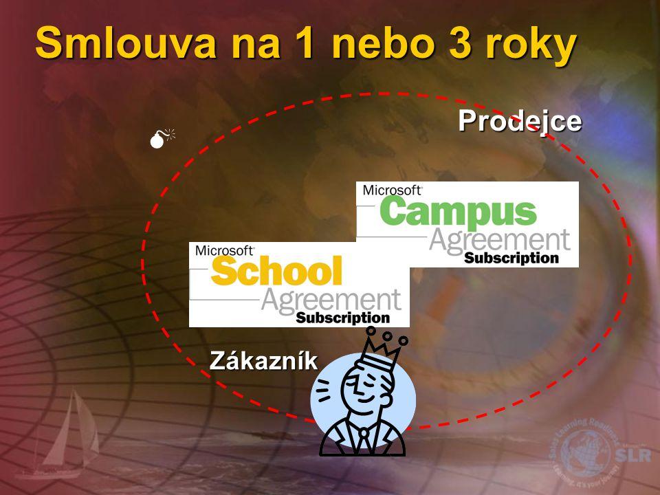 Pozice Campus a School Agreement Základní a střední školy  50 jednotek stupeň A  2500 jednotek stupeň B AER = oprávněný prodejce Terciární (vyšší) v