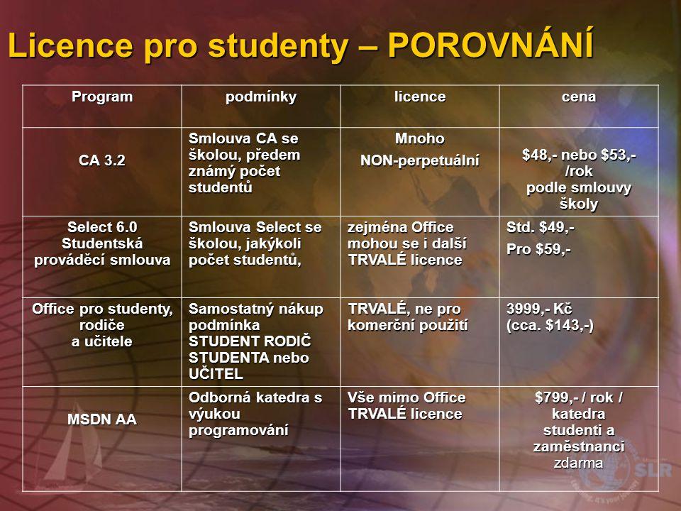 MSDN Academic Aliance Cena = $799,- /školní rok pro odbornou katedru bez ohledu na počet zaměstnanců, studentů nebo PC
