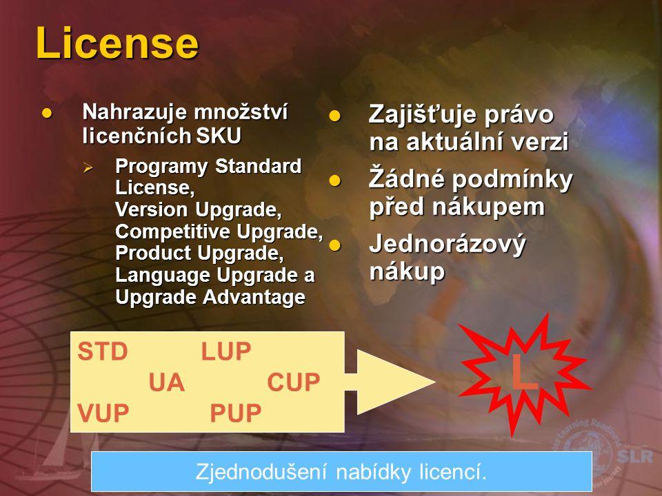 License Nahrazuje množství licenčních SKU Nahrazuje množství licenčních SKU  Programy Standard License, Version Upgrade, Competitive Upgrade, Product Upgrade, Language Upgrade a Upgrade Advantage Zajišťuje právo na aktuální verzi Zajišťuje právo na aktuální verzi Žádné podmínky před nákupem Žádné podmínky před nákupem Jednorázový nákup Jednorázový nákup L STD LUP UA CUP VUP PUP Zjednodušení nabídky licencí.