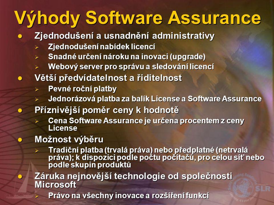 Výhody Software Assurance Zjednodušení a usnadnění administrativy Zjednodušení a usnadnění administrativy  Zjednodušení nabídek licencí  Snadné určení nároku na inovaci (upgrade)  Webový server pro správu a sledování licencí Větší předvídatelnost a řiditelnost Větší předvídatelnost a řiditelnost  Pevné roční platby  Jednorázová platba za balík License a Software Assurance Příznivější poměr ceny k hodnotě Příznivější poměr ceny k hodnotě  Cena Software Assurance je určena procentem z ceny License Možnost výběru Možnost výběru  Tradiční platba (trvalá práva) nebo předplatné (netrvalá práva); k dispozici podle počtu počítačů, pro celou síť nebo podle skupin produktů Záruka nejnovější technologie od společnosti Microsoft Záruka nejnovější technologie od společnosti Microsoft  Právo na všechny inovace a rozšíření funkcí