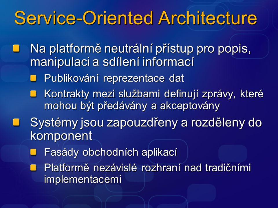 Service-Oriented Architecture Na platformě neutrální přístup pro popis, manipulaci a sdílení informací Publikování reprezentace dat Kontrakty mezi službami definují zprávy, které mohou být předávány a akceptovány Systémy jsou zapouzdřeny a rozděleny do komponent Fasády obchodních aplikací Platformě nezávislé rozhraní nad tradičními implementacemi