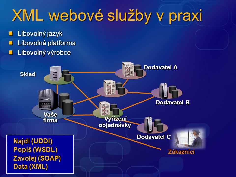 XML webové služby v praxi Libovolný jazyk Libovolná platforma Libovolný výrobce Dodavatel B Vaše firma Dodavatel C Vyřízení objednávky Dodavatel A Zákazníci Najdi (UDDI) Popiš (WSDL) Zavolej (SOAP) Sklad Data (XML)