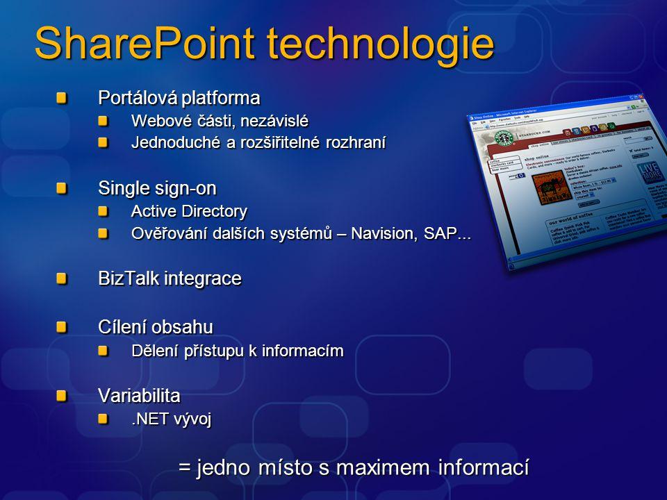 SharePoint technologie Portálová platforma Webové části, nezávislé Jednoduché a rozšiřitelné rozhraní Single sign-on Active Directory Ověřování dalších systémů – Navision, SAP...