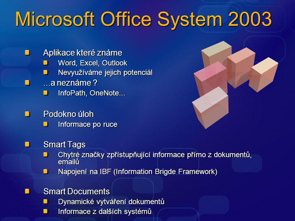 Microsoft Office System 2003 Aplikace které známe Word, Excel, Outlook Nevyužíváme jejich potenciál...a neznáme .