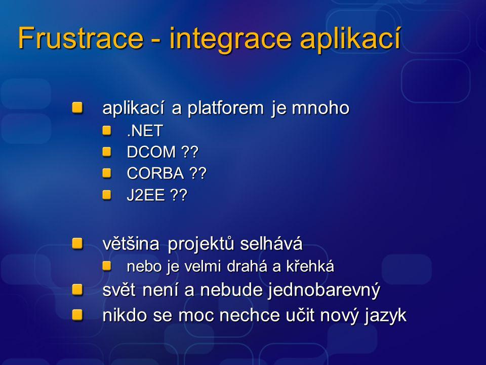 Frustrace - integrace aplikací aplikací a platforem je mnoho.NET DCOM .