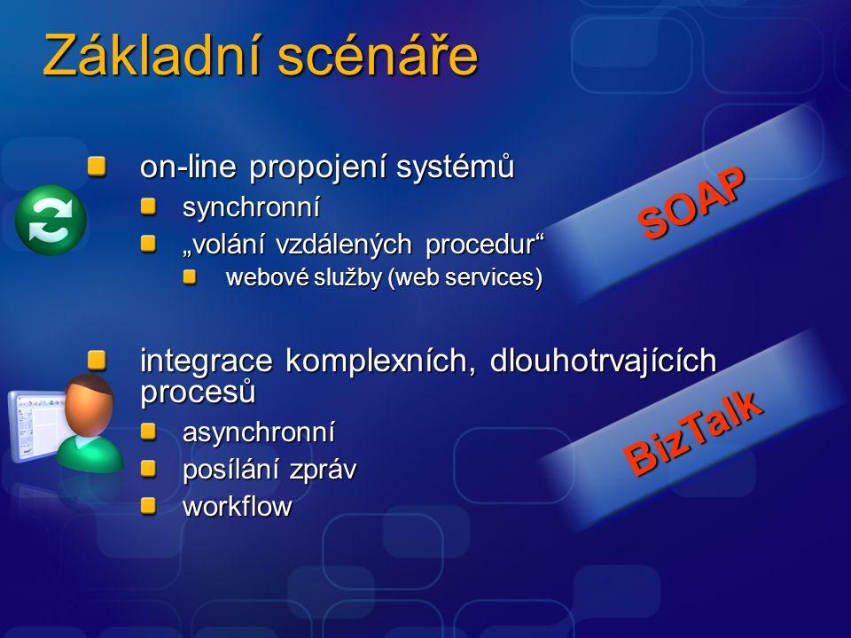 """Základní scénáře on-line propojení systémů synchronní """"volání vzdálených procedur webové služby (web services) integrace komplexních, dlouhotrvajících procesů asynchronní posílání zpráv workflow BizTalk SOAP"""