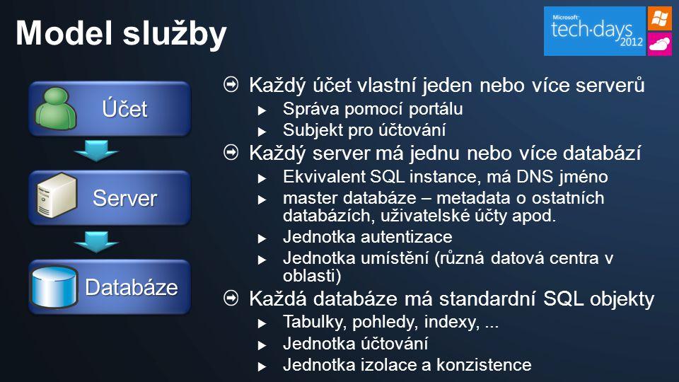 Každý účet vlastní jeden nebo více serverů  Správa pomocí portálu  Subjekt pro účtování Každý server má jednu nebo více databází  Ekvivalent SQL instance, má DNS jméno  master databáze – metadata o ostatních databázích, uživatelské účty apod.