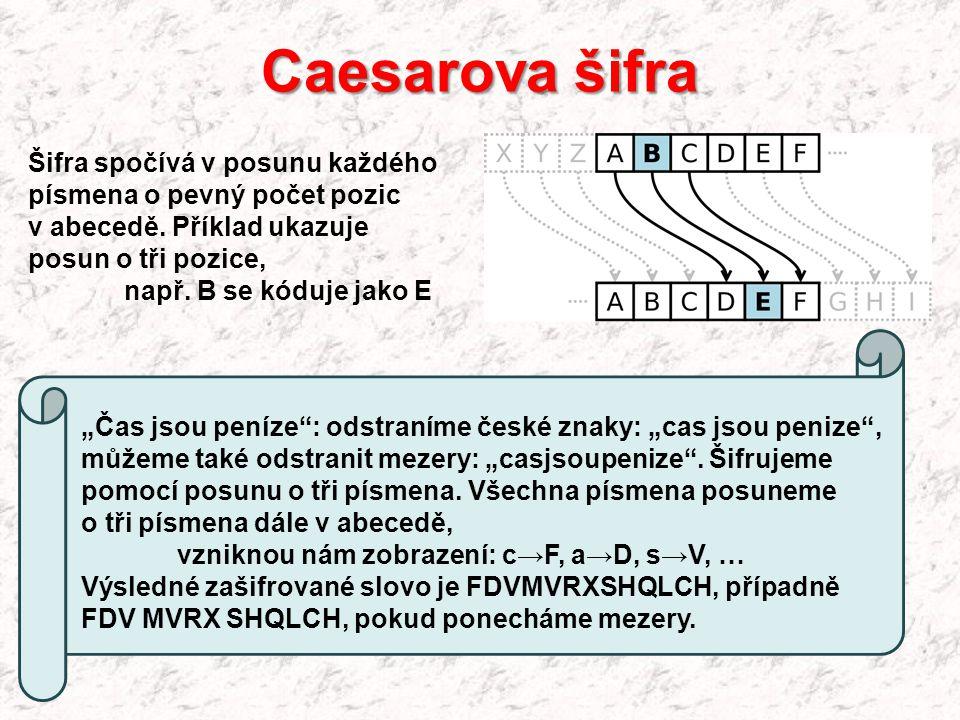 """Caesarova šifra Šifra spočívá v posunu každého písmena o pevný počet pozic v abecedě. Příklad ukazuje posun o tři pozice, např. B se kóduje jako E """"Ča"""
