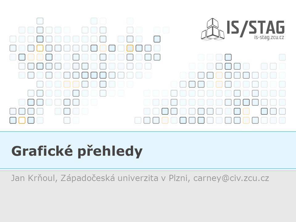 Opakování z loňska Grafické přehledy nad IS/STAG Nový portlet v portálovém STAGu Primárně pro tajemníky fakult a podobné uživatele – Aktuálně všichni od vyučujícího výš Záložka IS/STAG, – Stránka Grafické přehledy Pro vyzkoušení lze použít naše demo – http://stag-demo.zcu.cz/portal/isstag/graficke-prehledy.html http://stag-demo.zcu.cz/portal/isstag/graficke-prehledy.html Počty studentů a podaných přihlášek Grafické přehledy Seminář IS/STAG – Kutná Hora, duben 2013