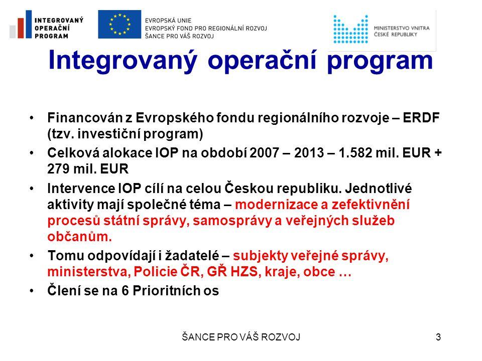 ŠANCE PRO VÁŠ ROZVOJ14 Děkuji za pozornost www.mvcr.cz / EU / Strukturální fondy www.strukturalni-fondy.cz osf@mvcr.cz