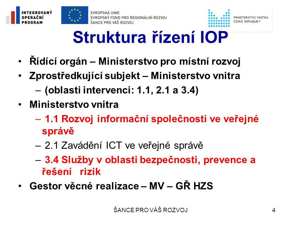 ŠANCE PRO VÁŠ ROZVOJ5 Oblast intervence 3.4 Globální cíl: Rozvoj infrastruktury pro zvýšení bezpečnosti obyvatel, prevence a řešení rizik.