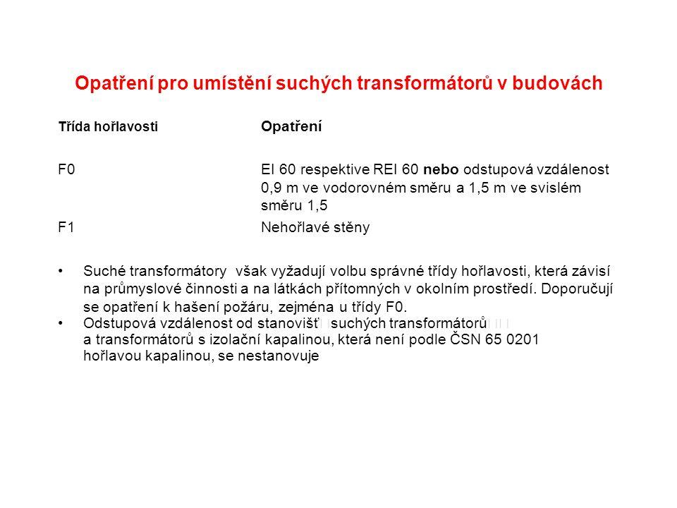 Opatření pro umístění suchých transformátorů v budovách Třída hořlavosti Opatření F0EI 60 respektive REI 60 nebo odstupová vzdálenost 0,9 m ve vodorov