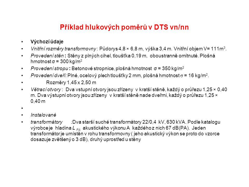 Příklad hlukových poměrů v DTS vn/nn Výchozí údaje Vnitřní rozměry transformovny : Půdorys 4,8 × 6,8 m, výška 3,4 m. Vnitřní objem V= 111m 3. Proveden