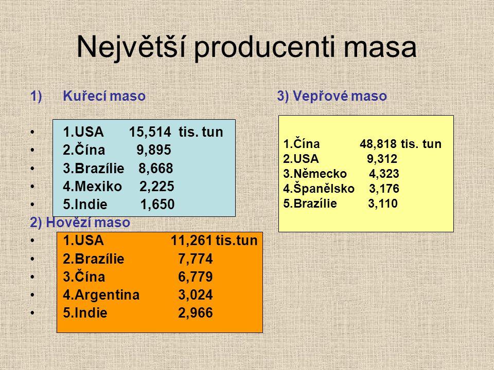 Největší producenti masa 1)Kuřecí maso3) Vepřové maso 1.USA15,514 tis. tun 2.Čína 9,895 3.Brazílie 8,668 4.Mexiko 2,225 5.Indie 1,650 2) Hovězí maso 1