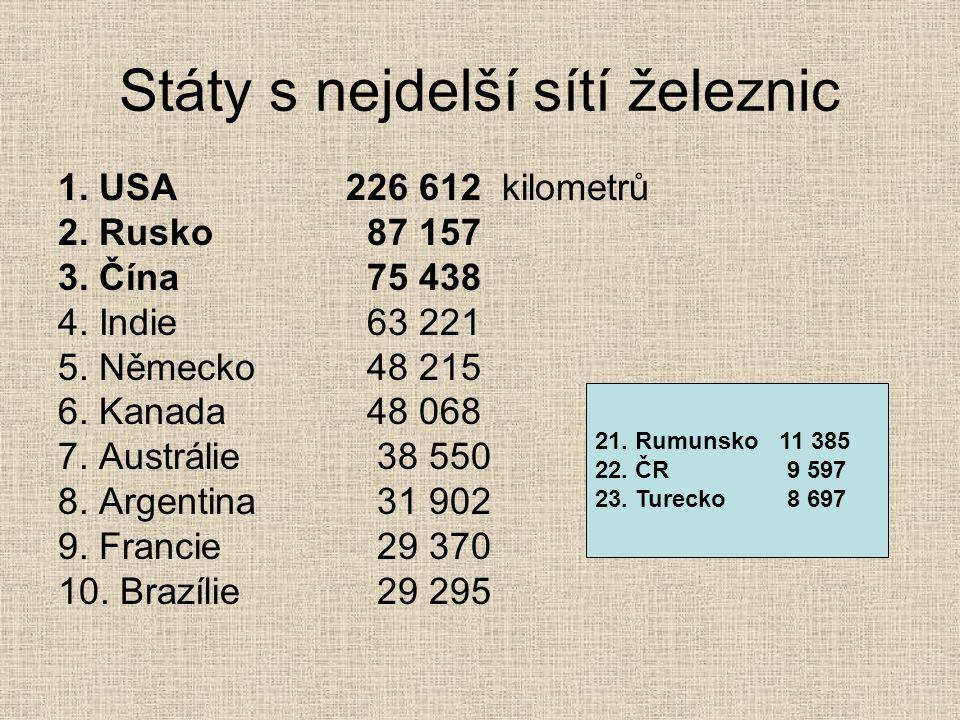 Státy s nejdelší sítí železnic 1. USA226 612 kilometrů 2. Rusko 87 157 3. Čína 75 438 4. Indie 63 221 5. Německo 48 215 6. Kanada 48 068 7. Austrálie