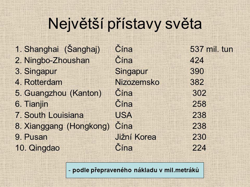 Největší přístavy světa 1. Shanghai (Šanghaj)Čína537 mil. tun 2. Ningbo-ZhoushanČína424 3. SingapurSingapur390 4. RotterdamNizozemsko382 5. Guangzhou