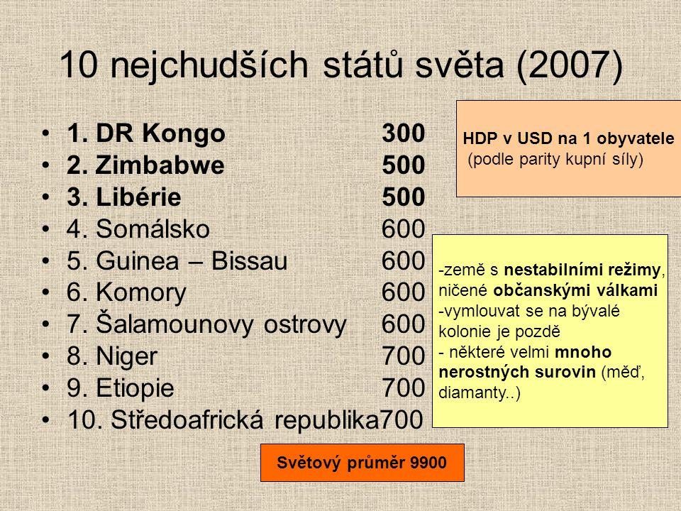 10 nejchudších států světa (2007) 1. DR Kongo300 2. Zimbabwe500 3. Libérie500 4. Somálsko600 5. Guinea – Bissau 600 6. Komory600 7. Šalamounovy ostrov