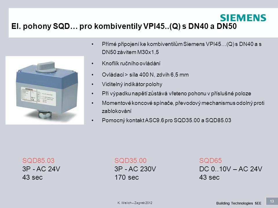 13 Building Technologies SEE K. Weilch – Zagreb 2012 El. pohony SQD… pro kombiventily VPI45..(Q) s DN40 a DN50 SQD65 DC 0..10V – AC 24V 43 sec SQD35.0