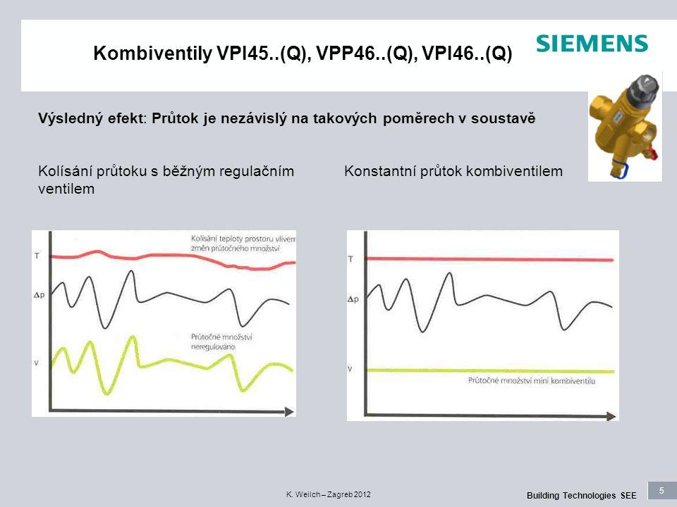 5 Building Technologies SEE K. Weilch – Zagreb 2012 Kombiventily VPI45..(Q), VPP46..(Q), VPI46..(Q) Výsledný efekt: Průtok je nezávislý na takových po