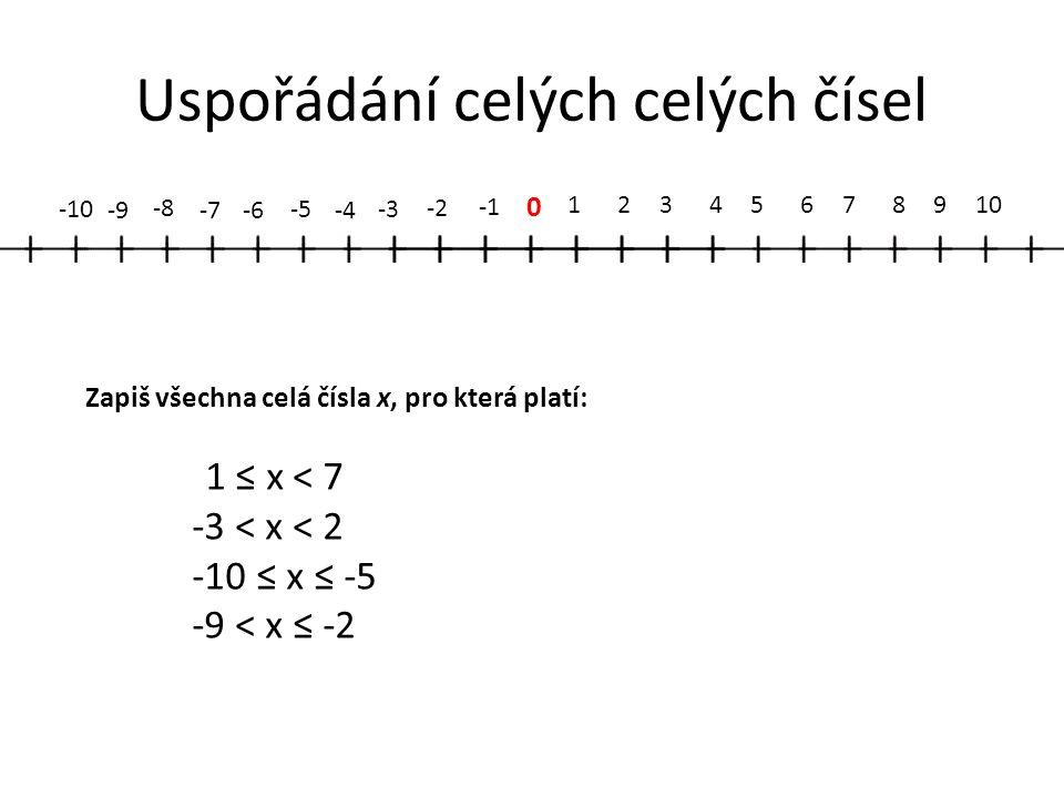 Uspořádání celých celých čísel 0 12345678910 -2 -3 -4 -5 -6-7 -8 -9 -10 Zapiš všechna celá čísla x, pro která platí: 1 ≤ x < 7 -3 < x < 2 -10 ≤ x ≤ -5