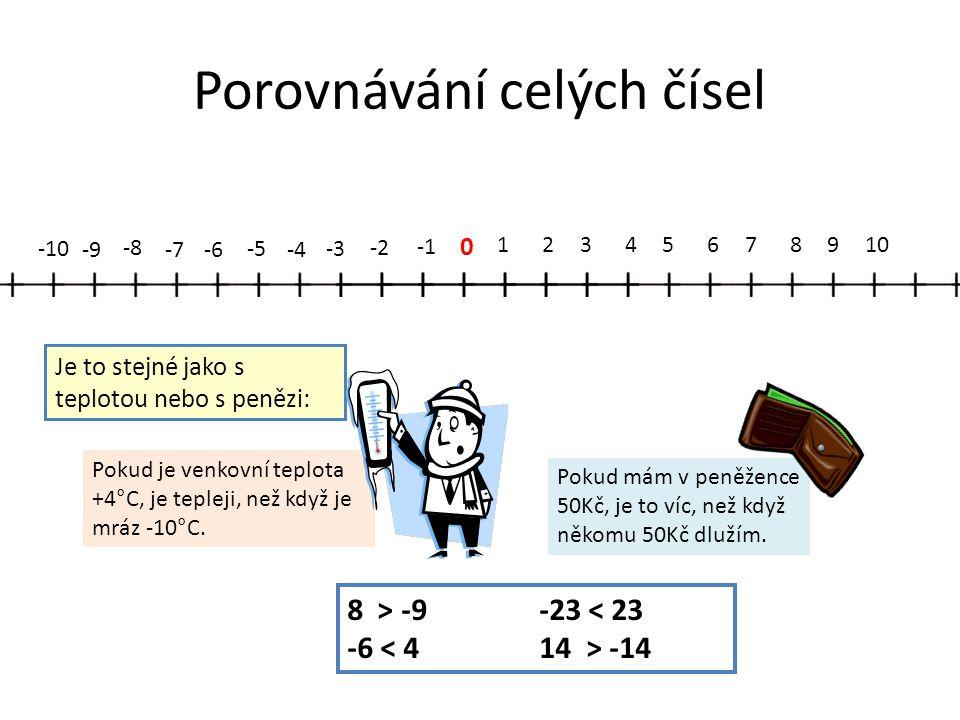 Porovnávání celých čísel 0 12345678910 -2 -3 -4 -5 -6-7 -8 -9 -10 Je to stejné jako s teplotou nebo s penězi: Pokud je venkovní teplota +4°C, je teple
