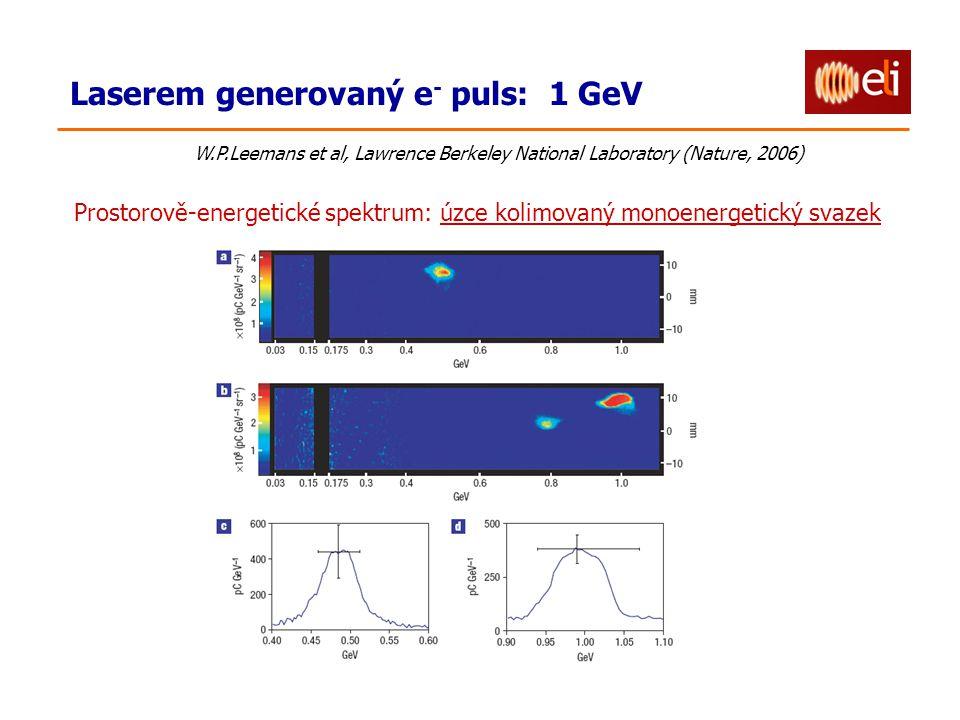 W.P.Leemans et al, Lawrence Berkeley National Laboratory (Nature, 2006) Laserem generovaný e - puls: 1 GeV Prostorově-energetické spektrum: úzce kolim