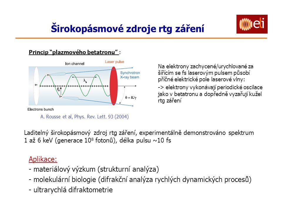 """Širokopásmové zdroje rtg záření Princip """"plazmového betatronu"""" : Aplikace: - materiálový výzkum (strukturní analýza) - molekulární biologie (difrakční"""