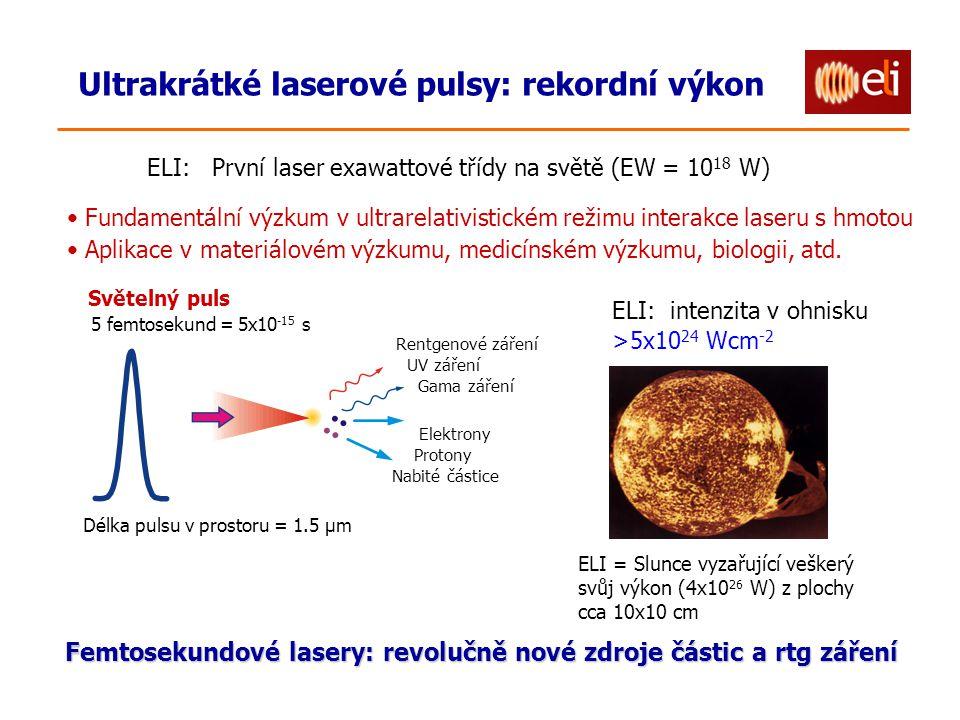 ELI: intenzita v ohnisku >5x10 24 Wcm -2 ELI = Slunce vyzařující veškerý svůj výkon (4x10 26 W) z plochy cca 10x10 cm Ultrakrátké laserové pulsy: reko
